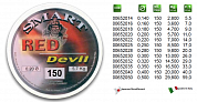 Леска MAVER RED DEVIL 150 MT  0,14mm