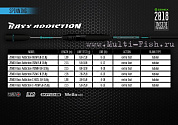 Спиннинг ZEMEX BASS ADDICTION 752M, 2,26м, 7-25гр.